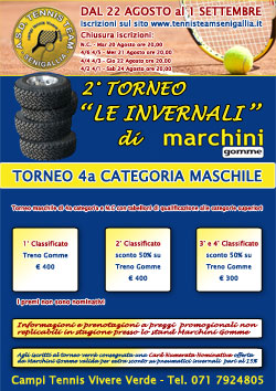 Torneo Marchini Gomme